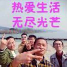 Profil utilisateur de 文水