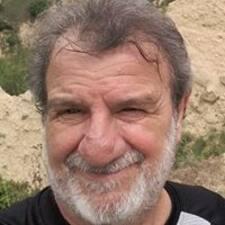 Gebruikersprofiel Δημήτριος