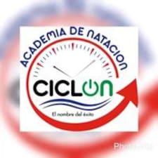 Henkilön Ciclón käyttäjäprofiili
