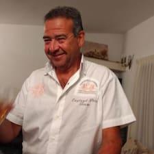 Gerardo Luis Brugerprofil