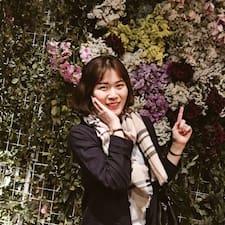 Juwon - Uživatelský profil