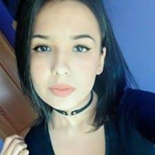 Profil utilisateur de Mika