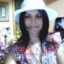 Profil korisnika Betul