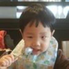 Dong Kyong - Profil Użytkownika
