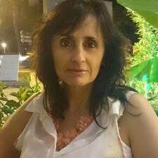 Mari Nieves User Profile