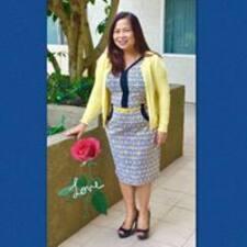 Profil Pengguna Marilou