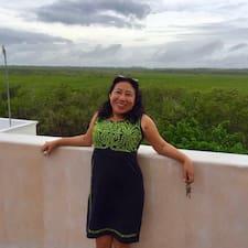 Профіль користувача Maria Luisa