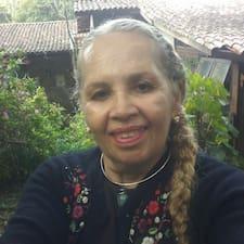 Profil korisnika Arlete Maria