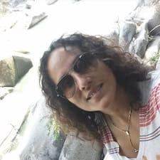 Profil korisnika Dianira