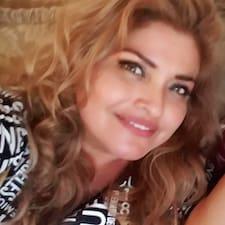 Yolanda Karina Kullanıcı Profili