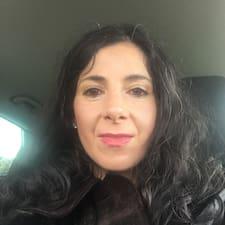 Profil korisnika Nicolina