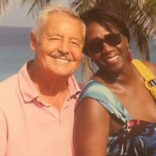 Wynette & Douglas - Profil Użytkownika