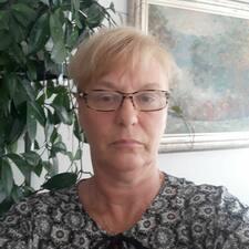 Zeljko Brugerprofil
