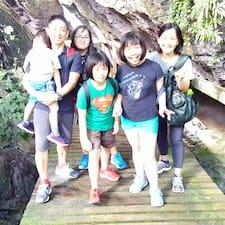 Kek Lian User Profile