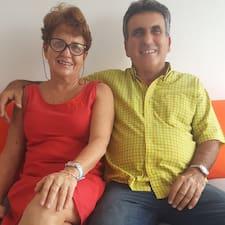 Roberto Y María User Profile