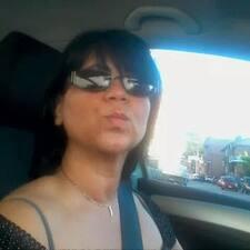 Profil korisnika Antonella