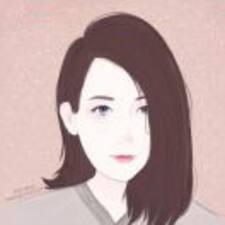阿曼 felhasználói profilja