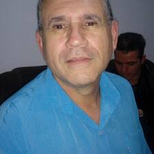 Israel - Uživatelský profil