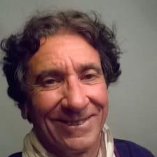 Roland Brugerprofil