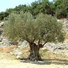 Gebruikersprofiel Olive