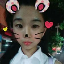 Profil utilisateur de 张萌萌