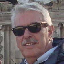 Αθανάσιος Brugerprofil