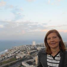 Alba Lucia - Uživatelský profil