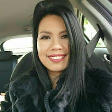 Profil korisnika Mila