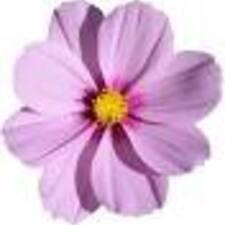 Gracinda User Profile