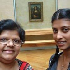 Priyanthika felhasználói profilja