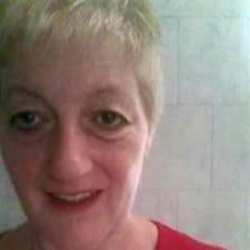 Celma felhasználói profilja