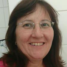 Priscila Brukerprofil