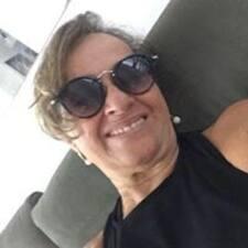 Gilvanilda Rocha User Profile