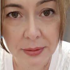 Gebruikersprofiel Claudia Lorena