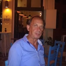 Γιωργοσ Brukerprofil