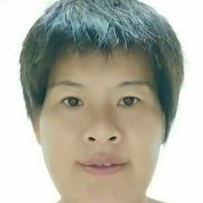 Профиль пользователя 小果