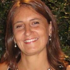 Perfil do usuário de María Inés