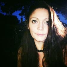 Brianne User Profile