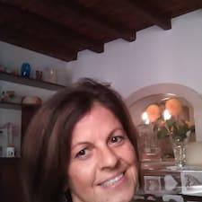 Lorella User Profile