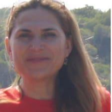 Perfil do utilizador de Magda