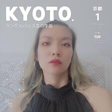 小波 felhasználói profilja