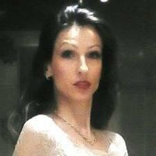 Profil Pengguna Milena