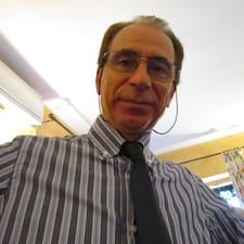 Zopito Brugerprofil