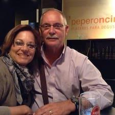 Profil korisnika Sandra & Rafael