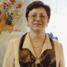 Ирина - Uživatelský profil