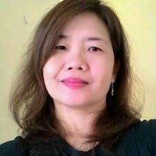 Profil Pengguna Noeme