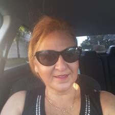 Lisbeth - Uživatelský profil