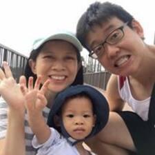 Su Qin - Uživatelský profil