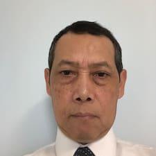 Aung Brukerprofil