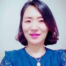 Kim - Profil Użytkownika